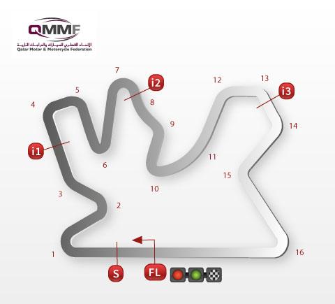 WSBK Superbike (Race1/Supersport/Race2). 2014. 12/12. Qatar, Losail (Eurosport HD) [02.11.2014, Moto, SATRip]